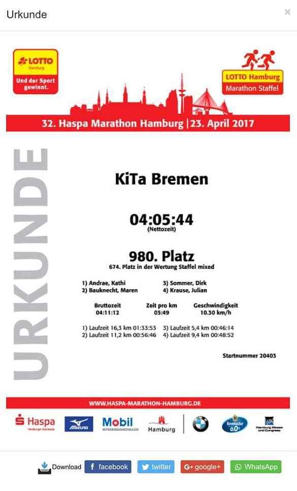 Kita Bremen Eigenbetrieb Der Stadtgemeinde Bremen Aktuelles